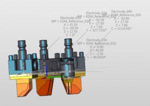 Modul hyperCAD®-S Electrode